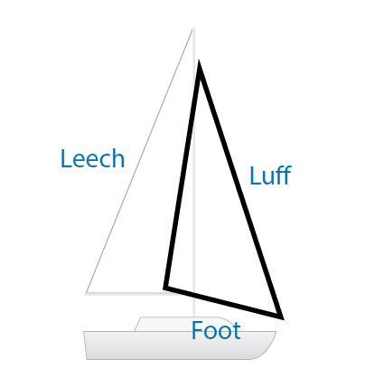 Sail Selection - Part 3 Measurements - Sail Nelson